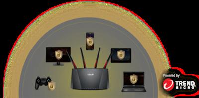 Rundum Schutz mit AiProtection