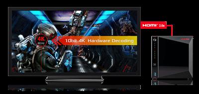 Atemberaubende 4K-HDR-Erfahrung
