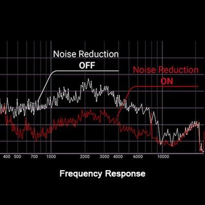 Mikrofon mit KI-gestützter Geräuschunterdrückung