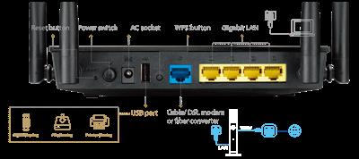 Externe Speicherlösungen, Drucker und andere Geräte über das Netzwerk nutzen