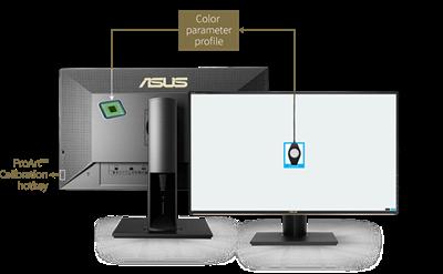 Die Daten werden auf dem IC-Chip im Monitor gespeichert