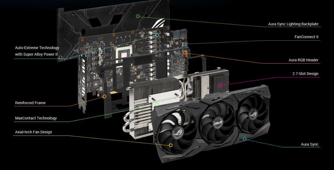 ASUS ROG-STRIX-RX5700-O8G-GAMING