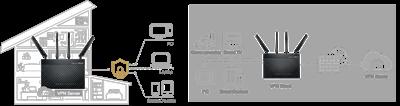 VPN-Server und -Client für verschlüsselte Remote-Verbindungen