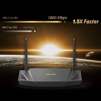 WiFi-Geschwindigkeit der neuen Generation