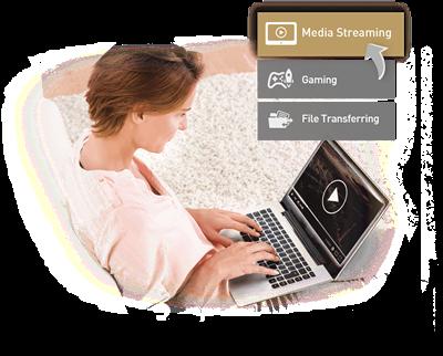 Optimiert für Online-Gaming und HD-Streaming