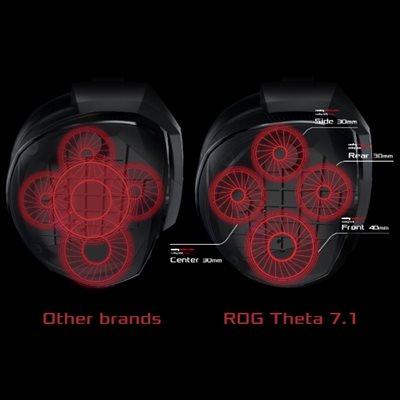 Unschlagbarer 7.1-Surround-Sound mit virtuellem Basstreiber