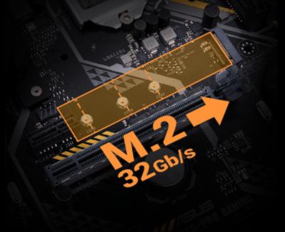 Mehr Geschwindigkeit mit integriertem M.2