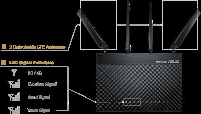 Abnehm- und aufrüstbare 4G-LTE-Antennen