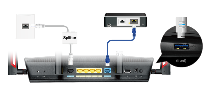 ASUS DSL-AC88U WLAN-Modem-Router