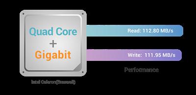 Ausgestattet mit einem Intel Celeron Quad Core-Prozessor