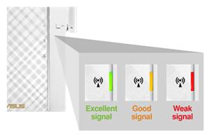 Den besten Aufstellort für den RP-AC66 mit Hilfe der Signal-Anzeige finden
