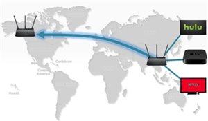 VPN-Server-Unterstützung