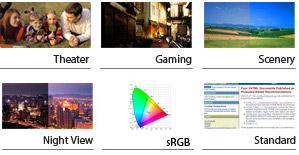 Splendid™ Video Intelligence-Technologie