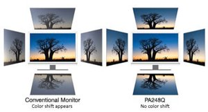 Optimales HD A+ IPS-Panel
