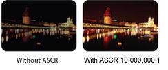 ASUS Smart Contrast Ratio (Kontrastverhältnis)