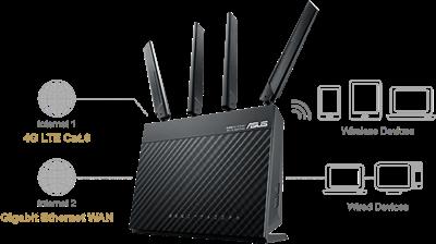 4G-LTE und Gigabit-Dual-WAN Netzwerk Unterstützung für unterbrechungsfreie Verbindungen.