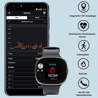 Fitness-Tracker-Funktionen