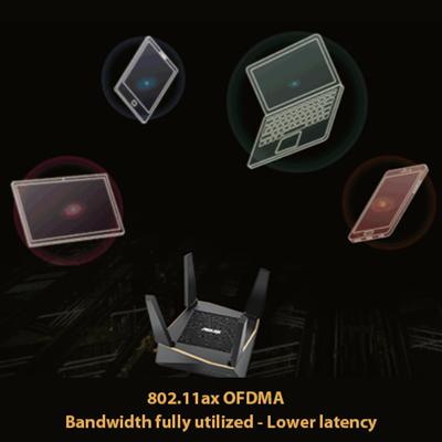 Höhere WiFi-Kapazität für mehrere Geräte gleichzeitig