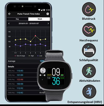 Überwachen Sie Ihre Gesundheitsdaten mit der ASUS HealthConnect App