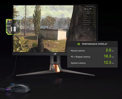 NVIDIA Reflex misst das Ansprechverhalten