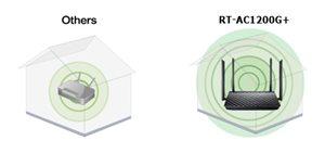 Extrem großer Signalabdeckungsbereich dank Hochleistungs-Technologie