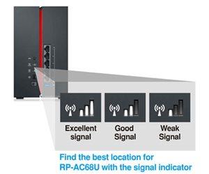 Anzeige der Signalstärke für eine einfache Installation